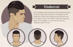 Bingung Mau Pilih Gaya Rambut Ini Dia Trend Rambut Tahun 2017